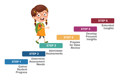 PATHWAY TO FOCUSED INSIGHTS_INFOGRAPHIC_noheader